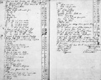 Thomas Shaw (1775-1842) Inventory of estate